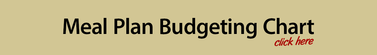Click here to view Meal Plan Budgeting Chart